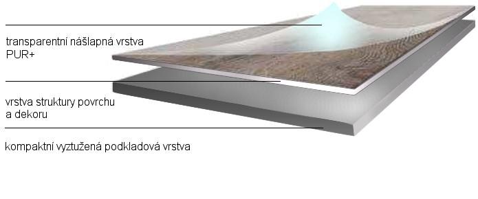 Složení vinylové podlahy Virtuo Classic 30 Mikado