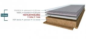 Složení vinylové podlahy Gerflor Top silence